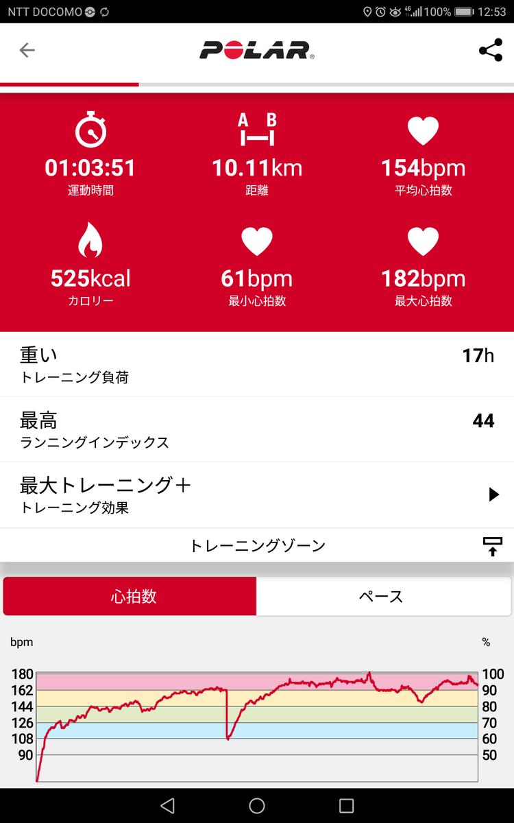 f:id:fuuta09neko:20200211132949p:plain