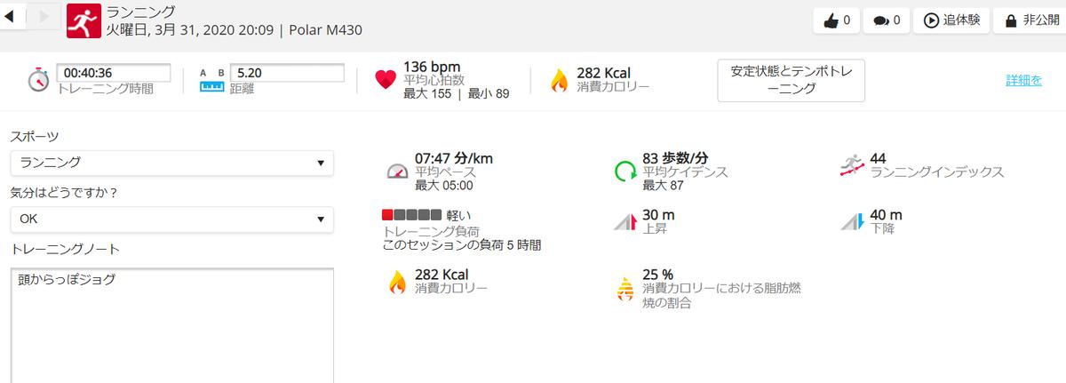 f:id:fuuta09neko:20200331223051p:plain