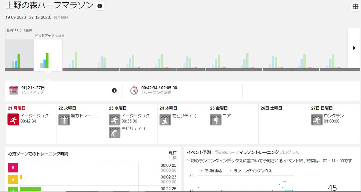 f:id:fuuta09neko:20200921221604p:plain