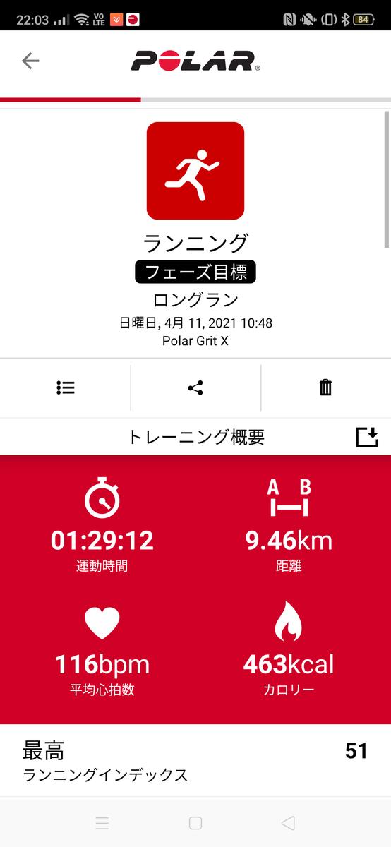 f:id:fuuta09neko:20210411220425p:plain