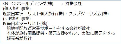 f:id:fuuujikko:20160816151444p:plain
