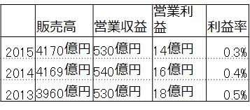 f:id:fuuujikko:20160816153122p:plain