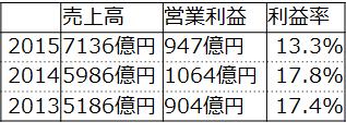 f:id:fuuujikko:20160816165037p:plain