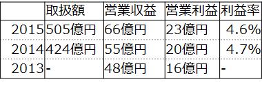 f:id:fuuujikko:20160816165802p:plain