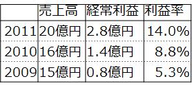 f:id:fuuujikko:20160816174144p:plain