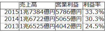 f:id:fuuujikko:20160816175526p:plain