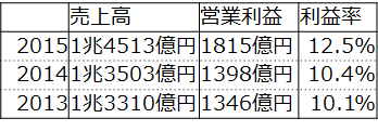 f:id:fuuujikko:20160816175712p:plain