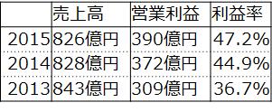 f:id:fuuujikko:20160816175810p:plain