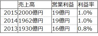f:id:fuuujikko:20160816180047p:plain