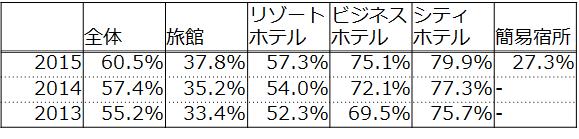 f:id:fuuujikko:20160819155833p:plain