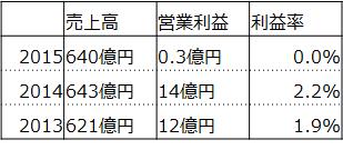 f:id:fuuujikko:20160819160549p:plain