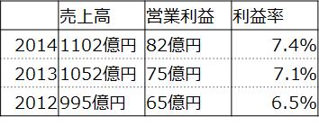 f:id:fuuujikko:20160819161510p:plain