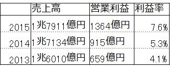 f:id:fuuujikko:20160819172400p:plain