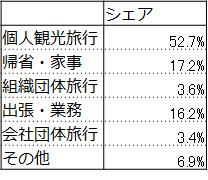 f:id:fuuujikko:20160822115005p:plain