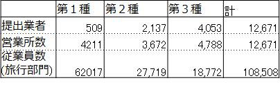 f:id:fuuujikko:20160822115714p:plain