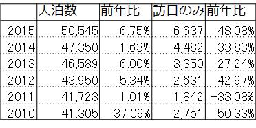 f:id:fuuujikko:20160822122051p:plain