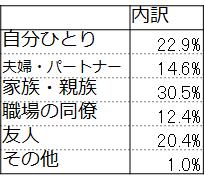 f:id:fuuujikko:20160822122118p:plain