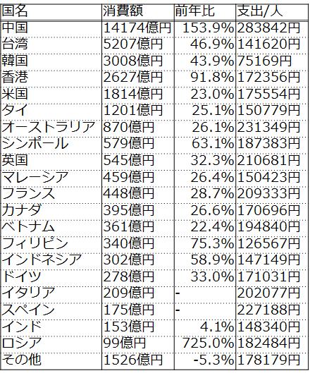 f:id:fuuujikko:20160822122627p:plain
