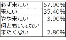 f:id:fuuujikko:20160822123604p:plain