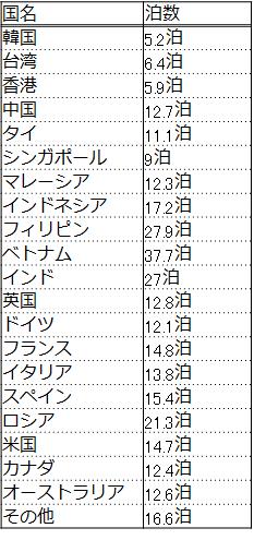 f:id:fuuujikko:20160822123705p:plain
