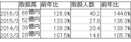 f:id:fuuujikko:20160822124332p:plain