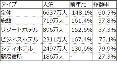 f:id:fuuujikko:20160822155341p:plain
