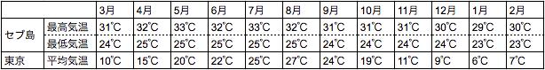 f:id:fuuujikko:20170821110220p:plain