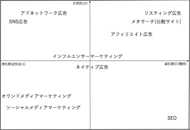 f:id:fuuujikko:20180708175210p:plain
