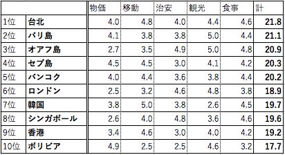 f:id:fuuujikko:20181008000831p:plain