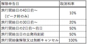 f:id:fuuujikko:20181021194327p:plain