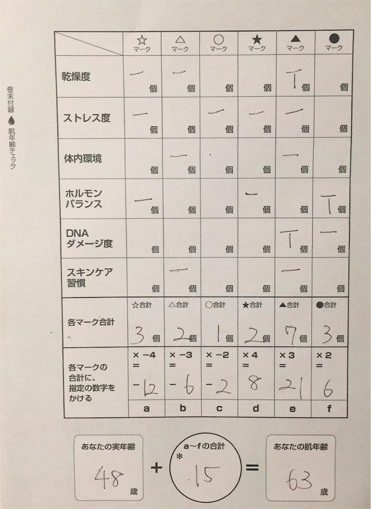 f:id:fuuukuuu:20181204104321j:image