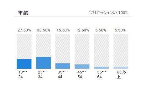 f:id:fuwa2730:20161020210656p:plain