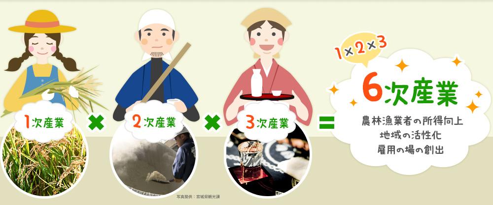 f:id:fuwablog:20161004134856j:plain