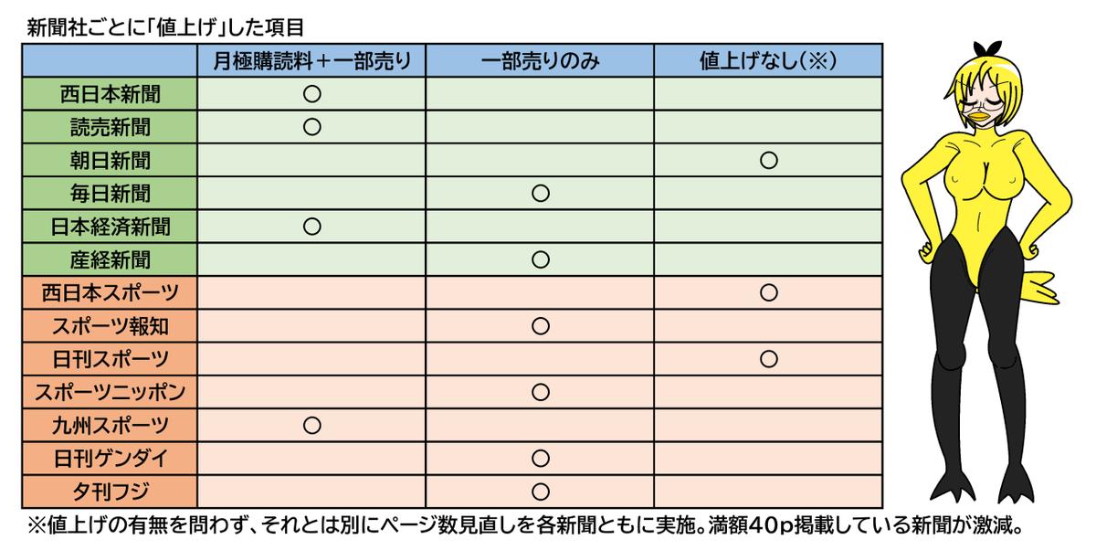 f:id:fuwafuwaame:20191228113239p:plain