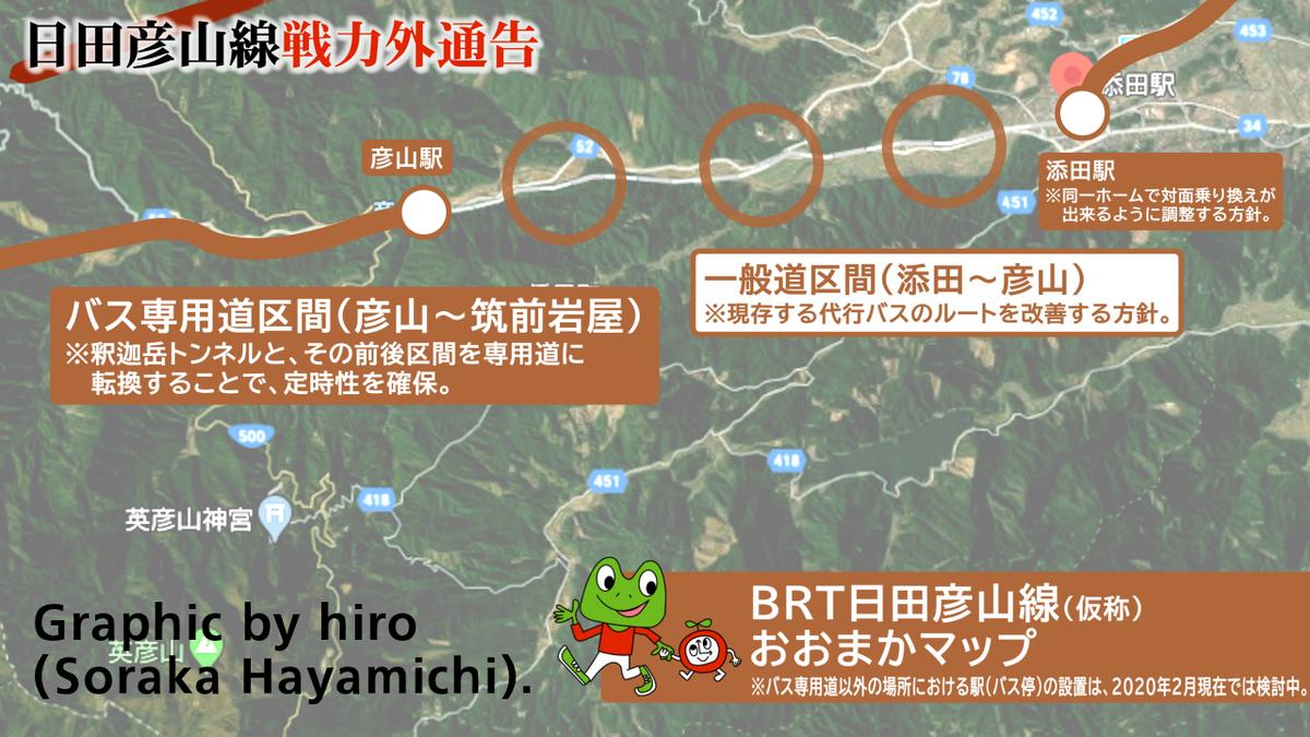 f:id:fuwafuwaame:20200215133456p:plain