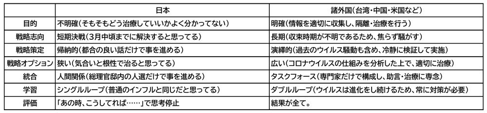 f:id:fuwafuwaame:20200302195044p:plain