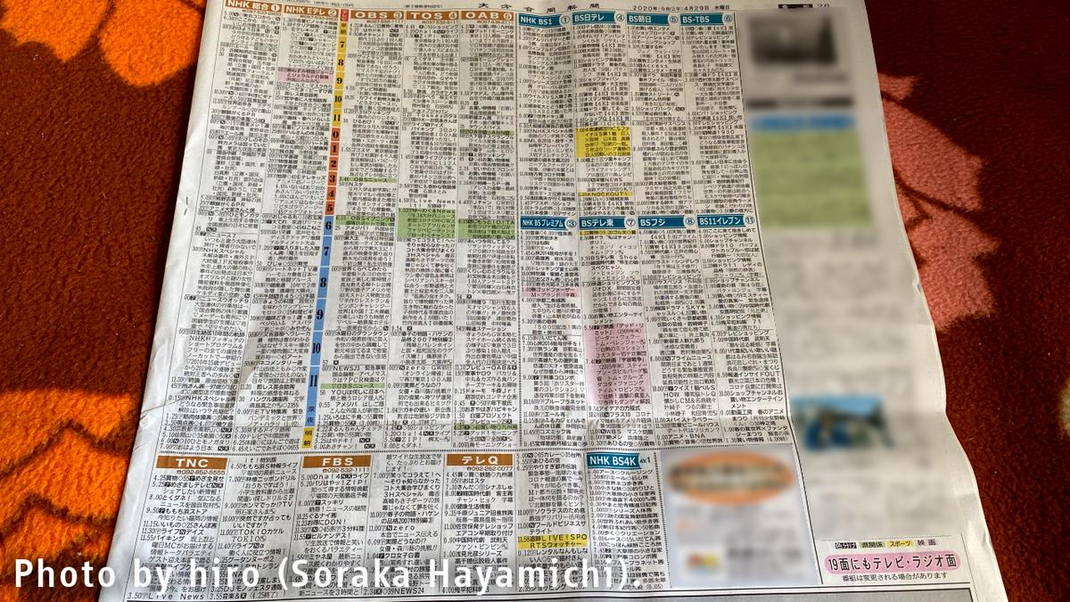 f:id:fuwafuwaame:20200514135725j:plain
