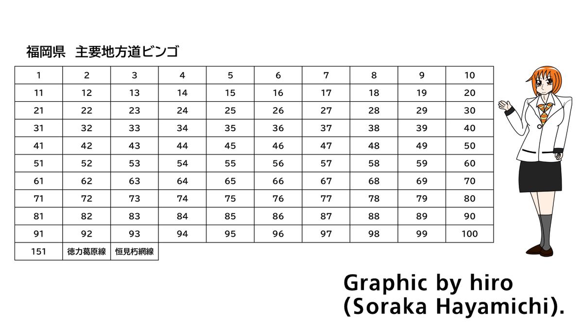 f:id:fuwafuwaame:20200525110650p:plain