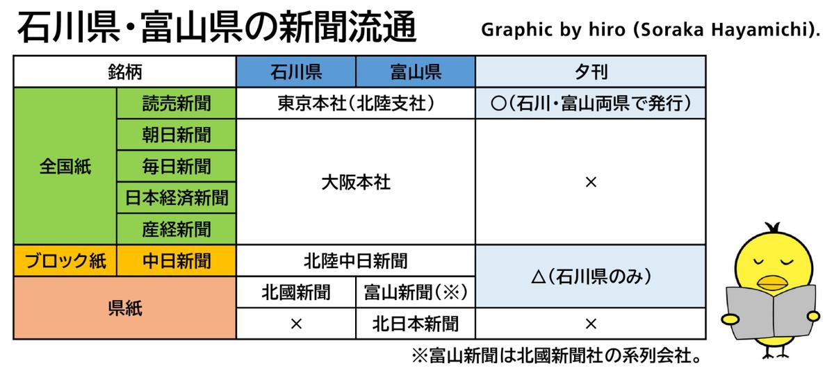 f:id:fuwafuwaame:20200714011526p:plain