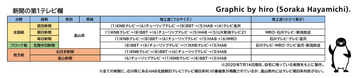 f:id:fuwafuwaame:20200714162135p:plain