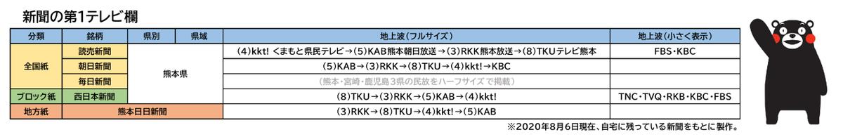 f:id:fuwafuwaame:20200806145924p:plain