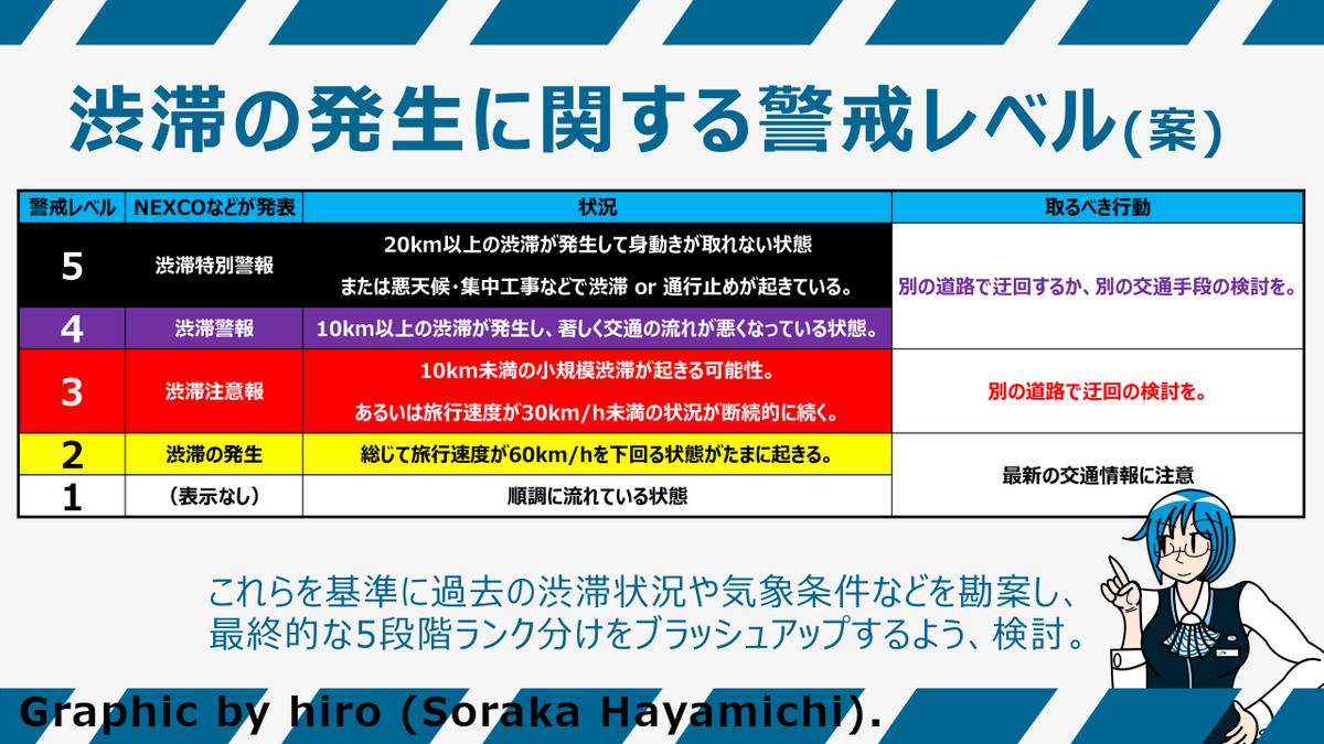 f:id:fuwafuwaame:20200810131645p:plain