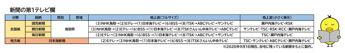 f:id:fuwafuwaame:20200901114757p:plain