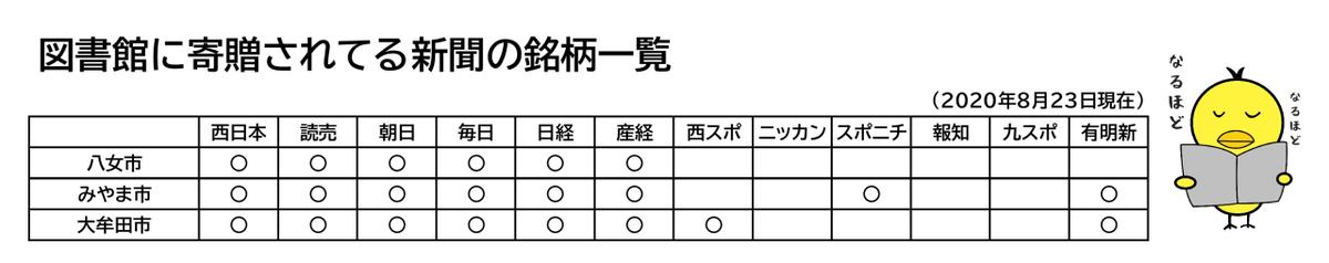 f:id:fuwafuwaame:20200913212201p:plain