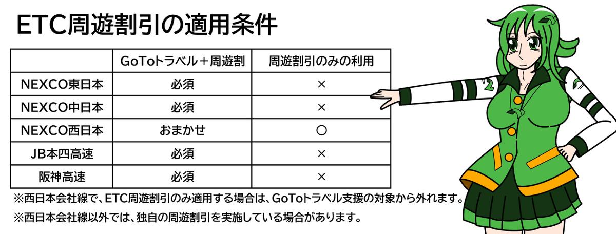 f:id:fuwafuwaame:20200914160057p:plain