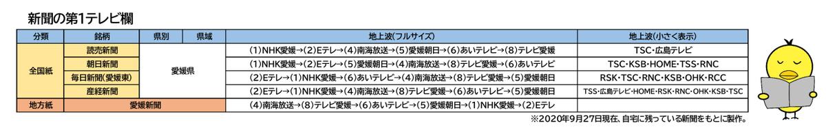 f:id:fuwafuwaame:20200927143401p:plain