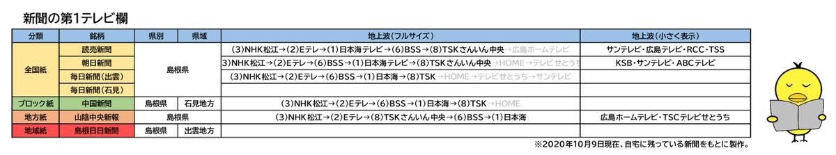 f:id:fuwafuwaame:20201009161849p:plain
