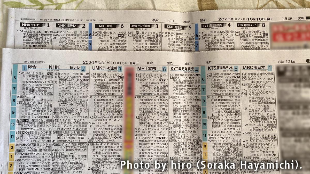 f:id:fuwafuwaame:20201112120108j:plain