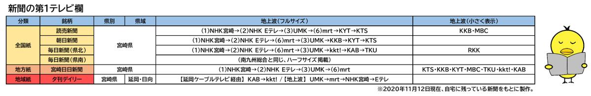 f:id:fuwafuwaame:20201112121550p:plain