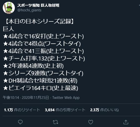 f:id:fuwafuwaame:20201126173503p:plain